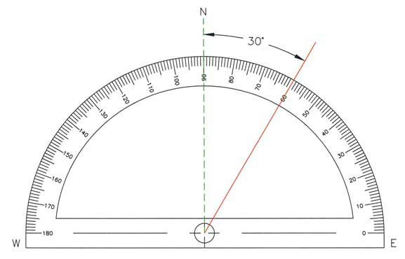 Protractor depicting north 30 degrees east