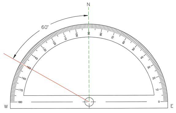 Protractor depicting north 60 degrees west