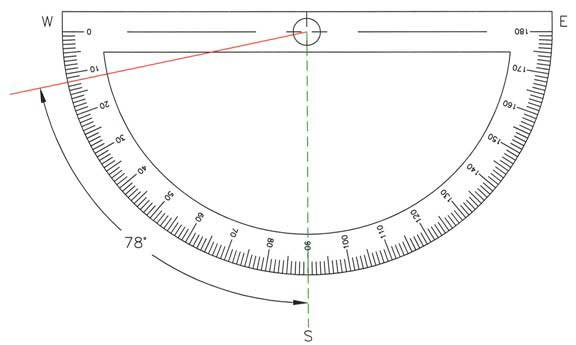 Protractor depicting south 78 degrees west